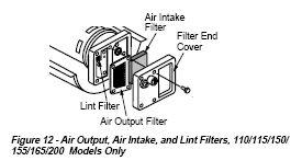 Kerosene Heater Air Filter Kit 100 000 Thru 200 000 Btu