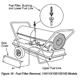 reddy heater fuel reddy wiring diagram and circuit schematic