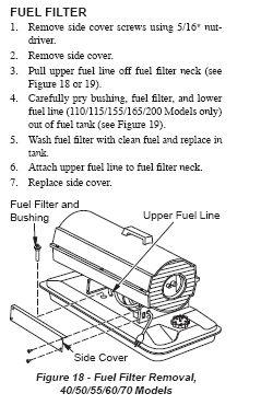 Kerosene Heater Fuel Filter 4 3 8 Quot Long